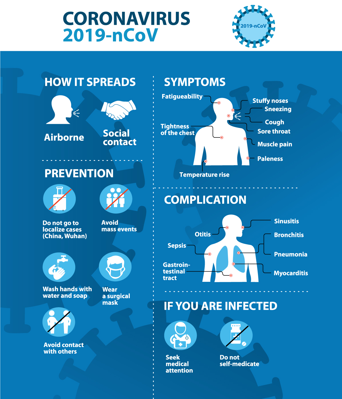 Coronavirus-infographic-02