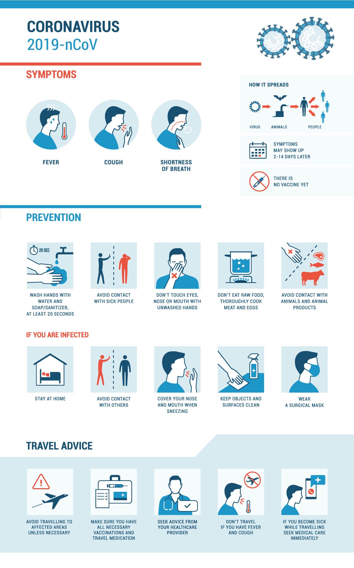 Coronavirus-infographic